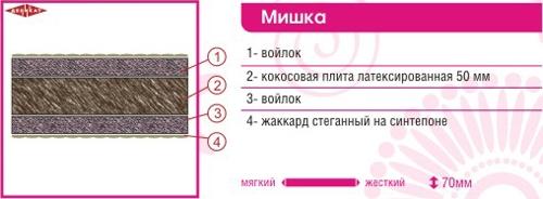 Матрас «Мишка» Модель №7.