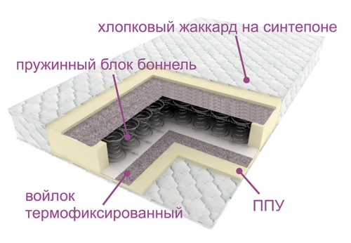 Матрас «Котеночек» Модель №2.