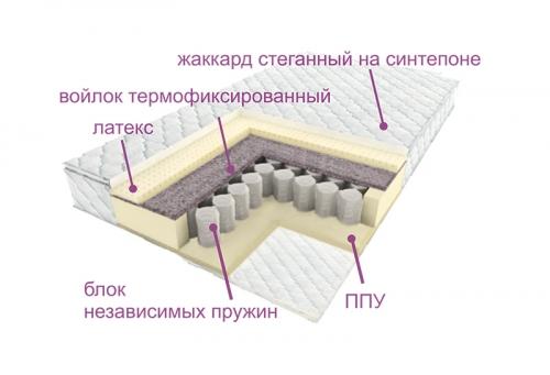 Матрас «Зайка» Модель №9