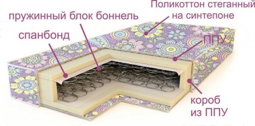 """Матрас ортопедический """"Эконом-1""""."""