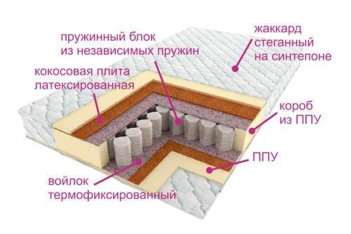 Матрас «Комфорт-Баунти».