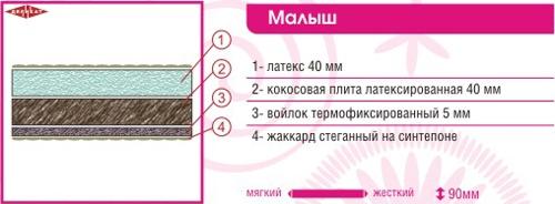 -Матрас «Малыш» Модель №8.