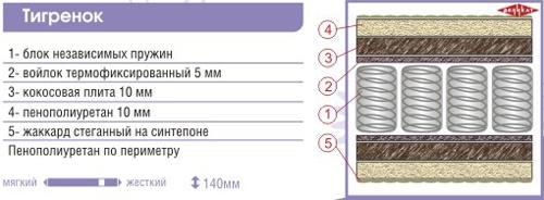 Детский матрас «Тигренок» 2000x900
