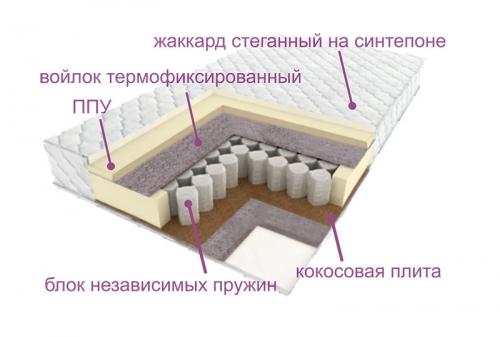 -Матрас «Белочка» Модель №6