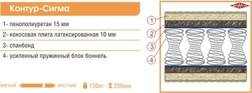Матрас «Контур-сигма» 2000x900