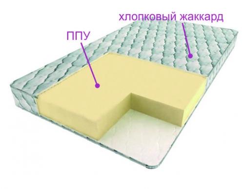 Беспружинный матрас «Моно» 2000x900