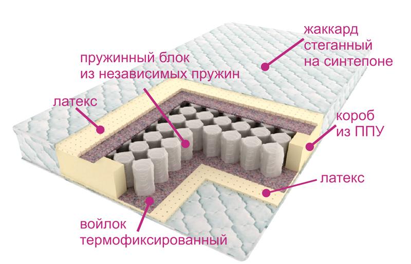угловой диван на кухню со спальным местом в интерьере