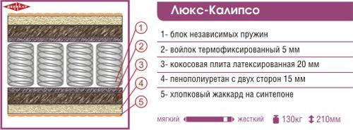 диваны аккордеон купить в москве