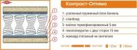 Матрас «Контраст-оптима» 2000x900