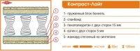 Ортопедический матрас «Контраст-Лайт».